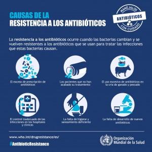 RESISTENCIA ANTIBIOTICA-causas